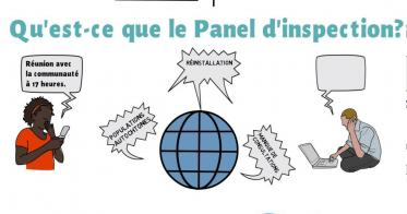 Embedded thumbnail for Qu'est ce que le Panel d'inspection?